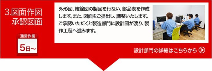 ご依頼から納品までの流れ03|有限会社ヤマカワ電機産業