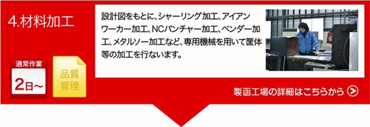 ご依頼から納品までの流れ04|有限会社ヤマカワ電機産業