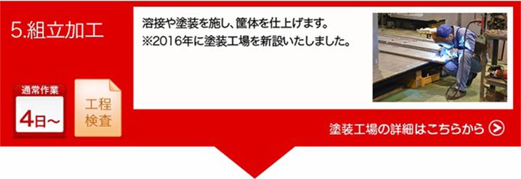 ご依頼から納品までの流れ05|有限会社ヤマカワ電機産業