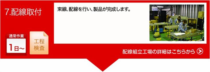 ご依頼から納品までの流れ07|有限会社ヤマカワ電機産業